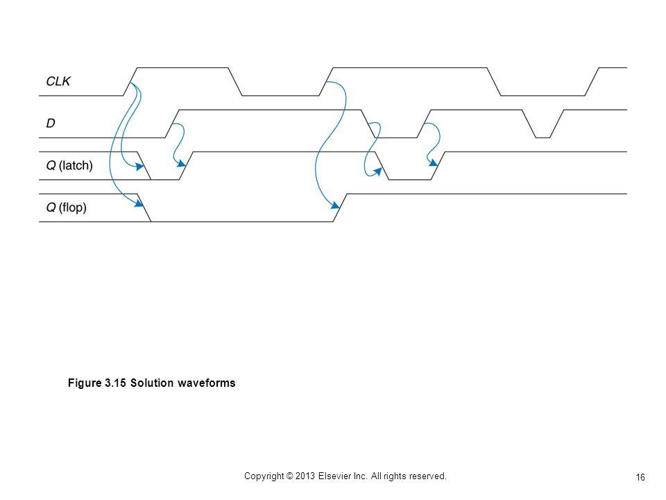 16 Copyright © 2013 Elsevier Inc. All rights reserved. Figure 3.15 Solution waveforms