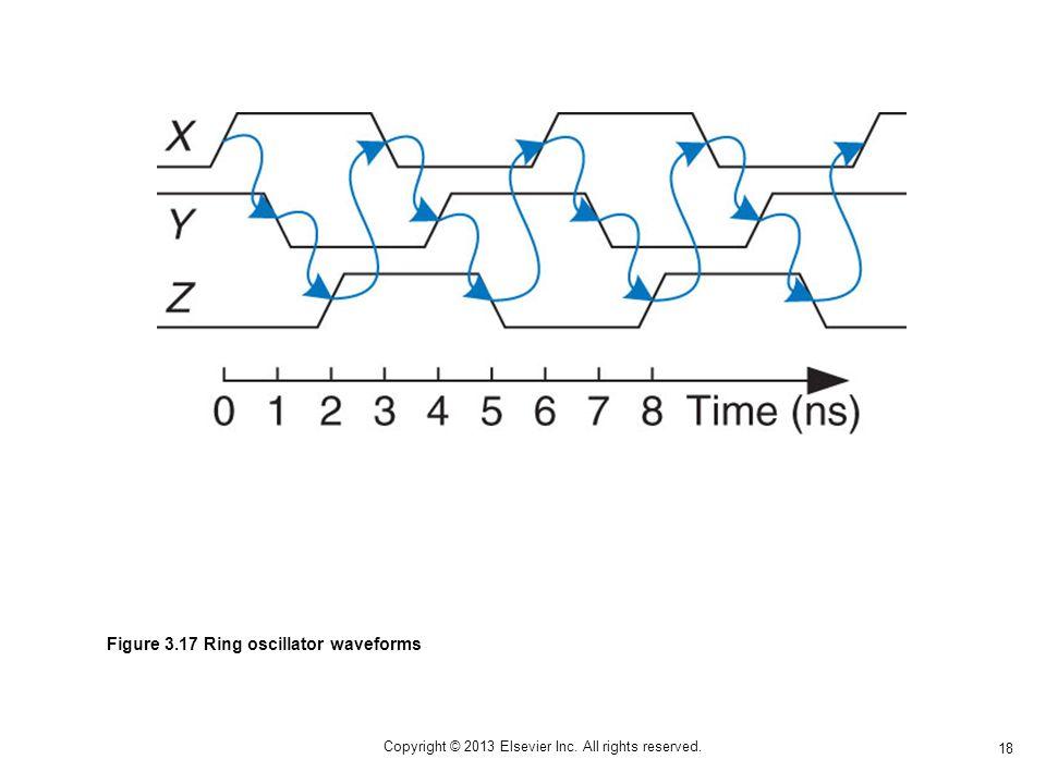 18 Copyright © 2013 Elsevier Inc. All rights reserved. Figure 3.17 Ring oscillator waveforms