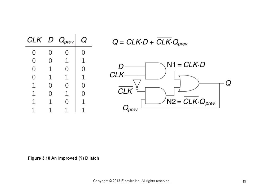 19 Copyright © 2013 Elsevier Inc. All rights reserved. Figure 3.18 An improved (?) D latch