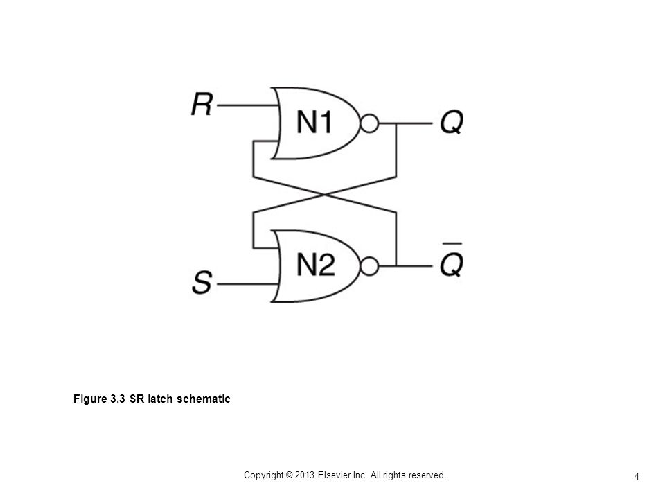 4 Copyright © 2013 Elsevier Inc. All rights reserved. Figure 3.3 SR latch schematic