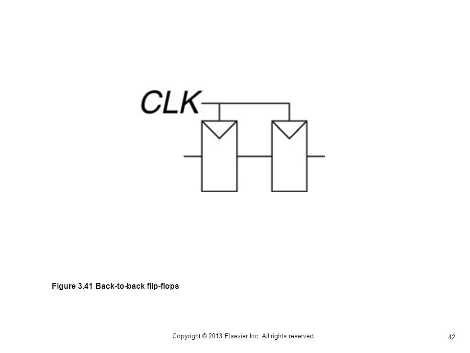 42 Copyright © 2013 Elsevier Inc. All rights reserved. Figure 3.41 Back-to-back flip-flops
