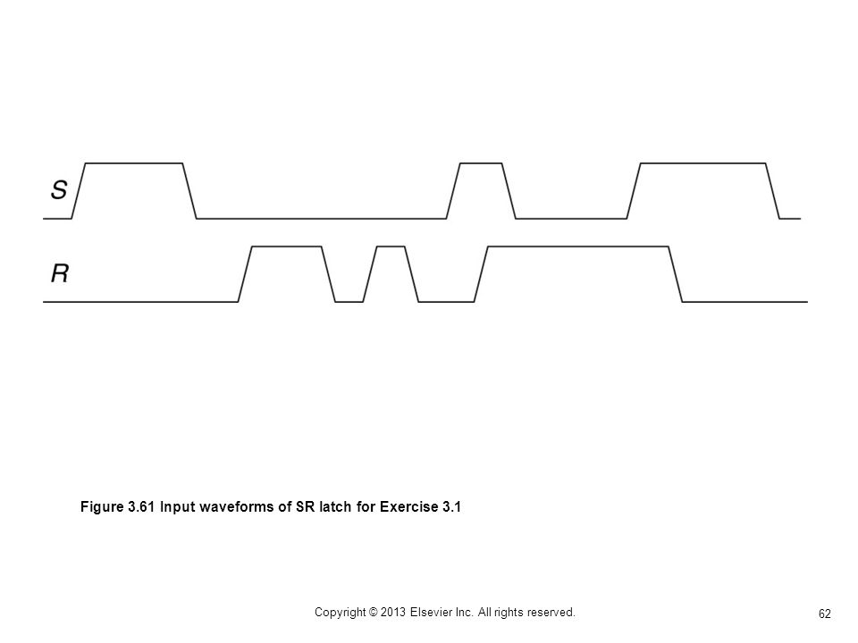 62 Copyright © 2013 Elsevier Inc. All rights reserved. Figure 3.61 Input waveforms of SR latch for Exercise 3.1