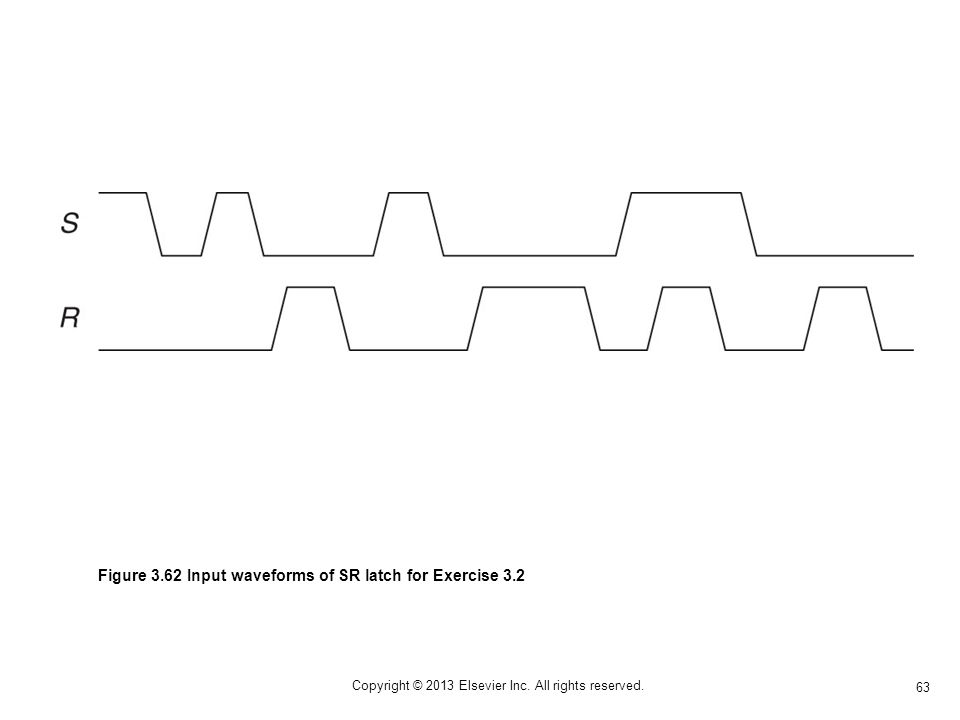 63 Copyright © 2013 Elsevier Inc. All rights reserved. Figure 3.62 Input waveforms of SR latch for Exercise 3.2