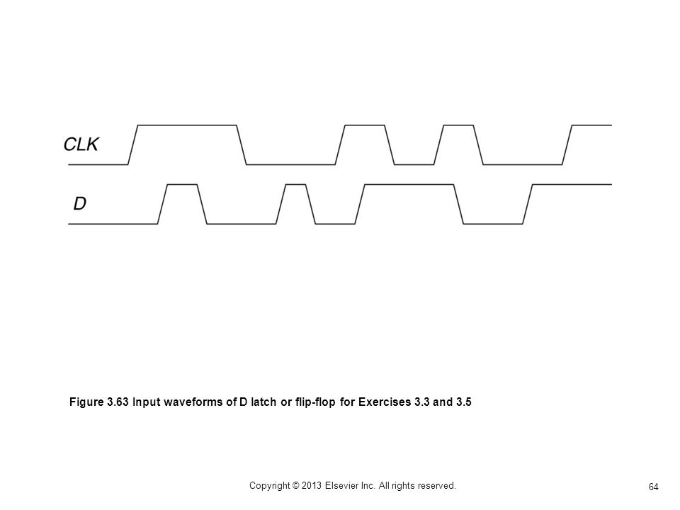 64 Copyright © 2013 Elsevier Inc. All rights reserved. Figure 3.63 Input waveforms of D latch or flip-flop for Exercises 3.3 and 3.5