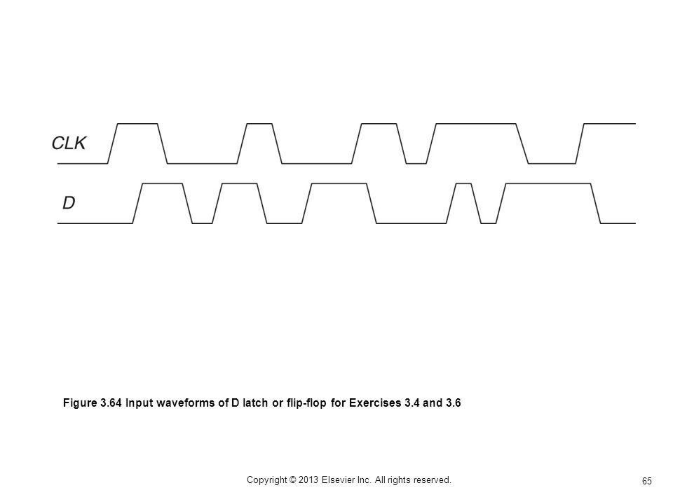 65 Copyright © 2013 Elsevier Inc. All rights reserved. Figure 3.64 Input waveforms of D latch or flip-flop for Exercises 3.4 and 3.6