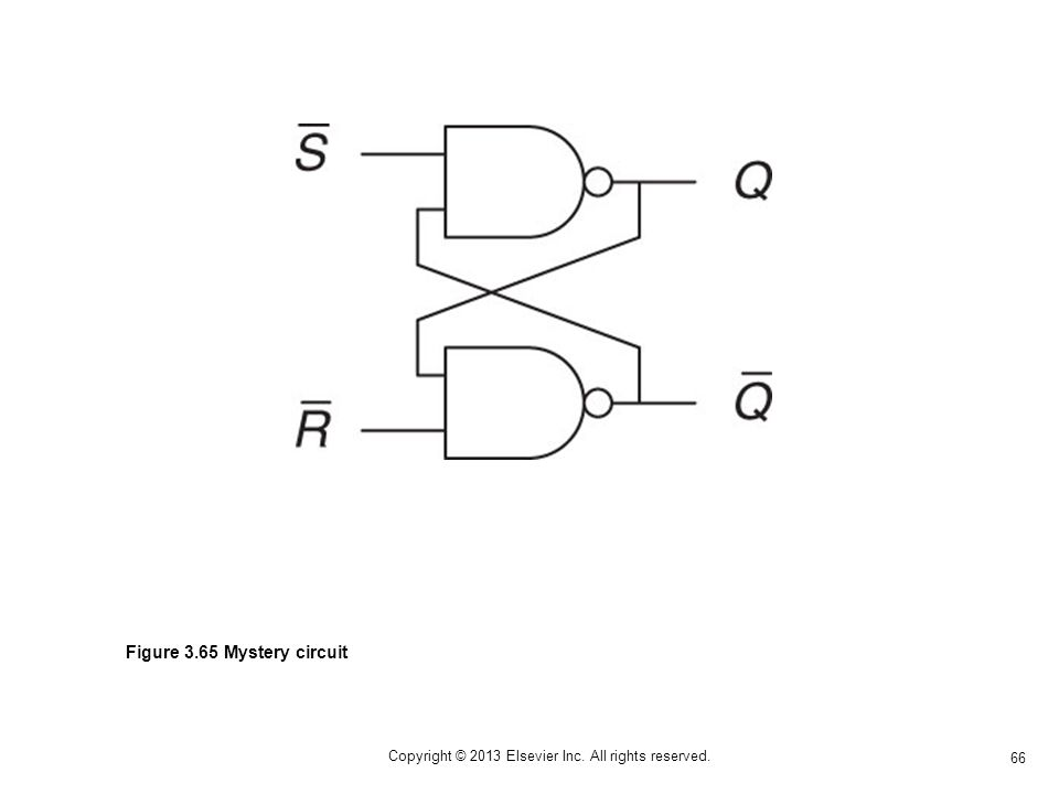 66 Copyright © 2013 Elsevier Inc. All rights reserved. Figure 3.65 Mystery circuit