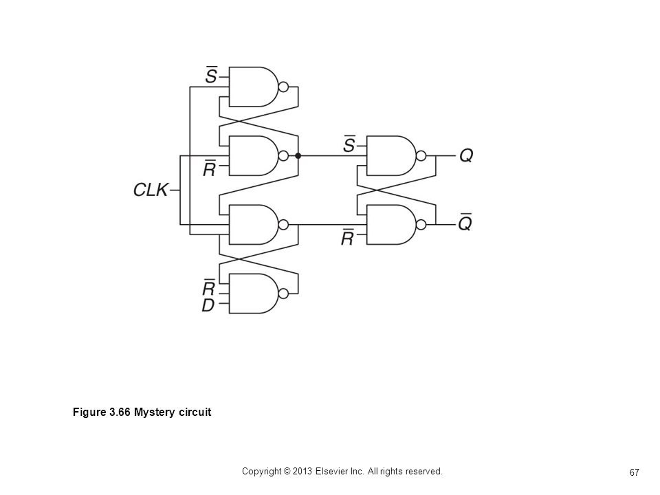 67 Copyright © 2013 Elsevier Inc. All rights reserved. Figure 3.66 Mystery circuit