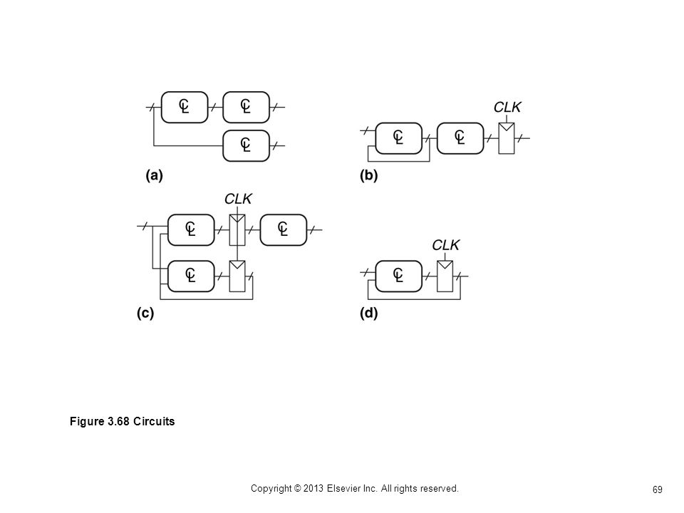 69 Copyright © 2013 Elsevier Inc. All rights reserved. Figure 3.68 Circuits