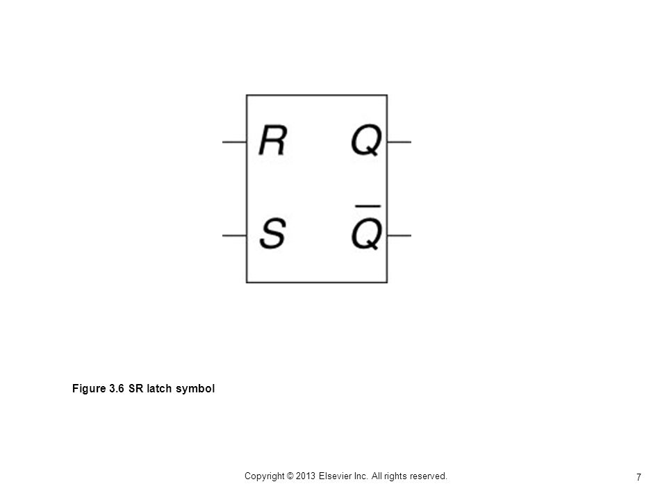 7 Copyright © 2013 Elsevier Inc. All rights reserved. Figure 3.6 SR latch symbol