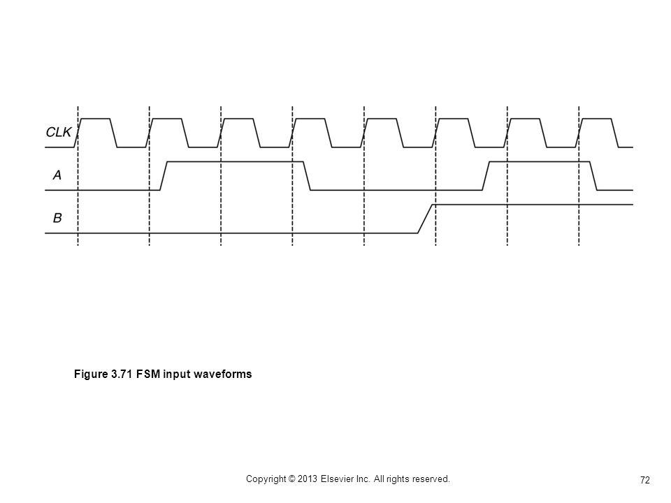 72 Copyright © 2013 Elsevier Inc. All rights reserved. Figure 3.71 FSM input waveforms