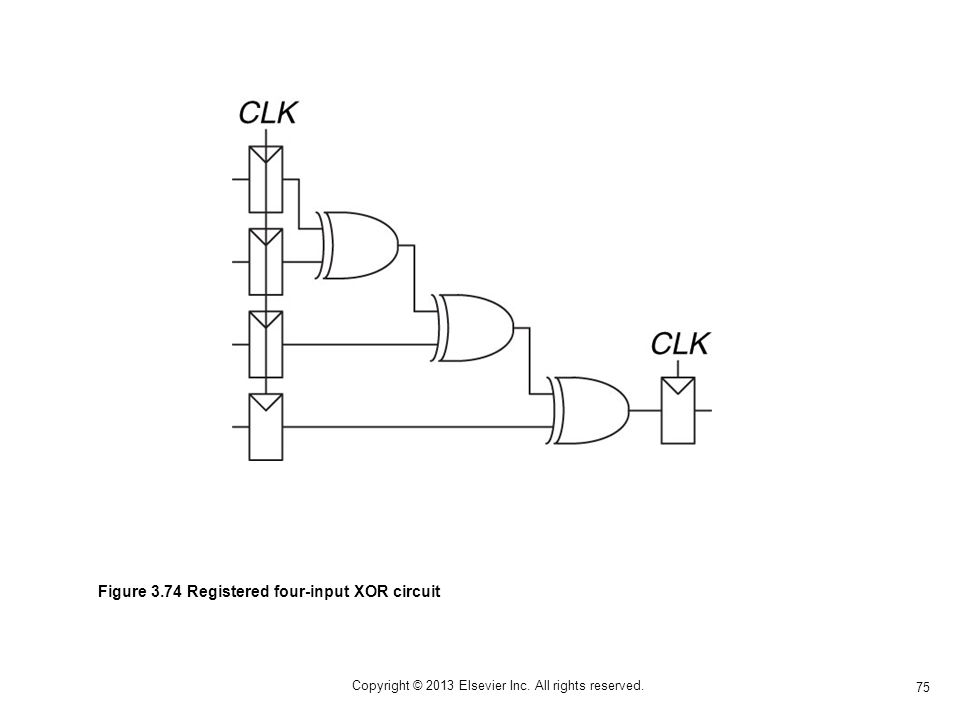 75 Copyright © 2013 Elsevier Inc. All rights reserved. Figure 3.74 Registered four-input XOR circuit