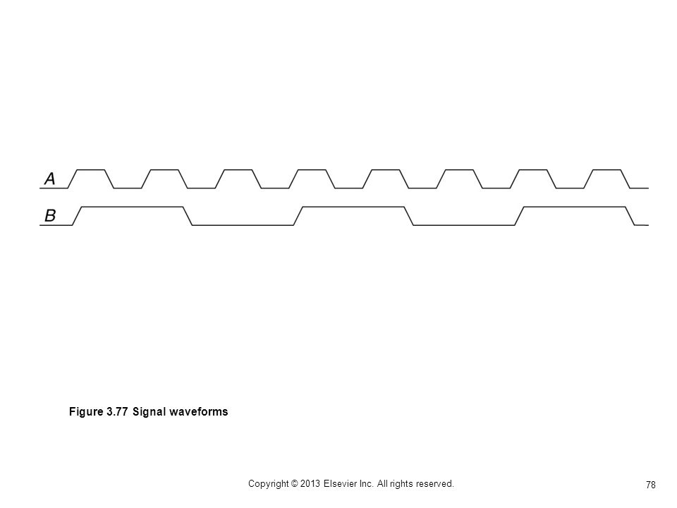 78 Copyright © 2013 Elsevier Inc. All rights reserved. Figure 3.77 Signal waveforms