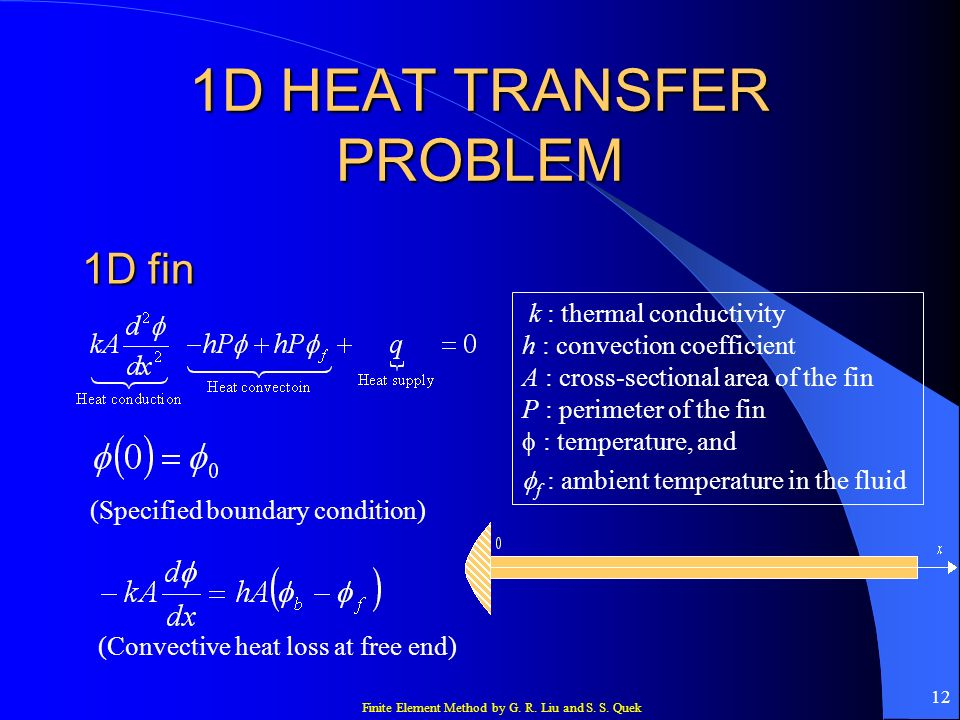 Finite Element Method by G. R. Liu and S. S. Quek 12 1D HEAT TRANSFER PROBLEM 1D fin (Specified boundary condition) (Convective heat loss at free end)