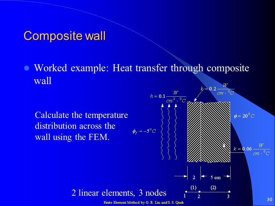 Finite Element Method by G. R. Liu and S. S. Quek 30 Composite wall Worked example: Heat transfer through composite wall Calculate the temperature dis