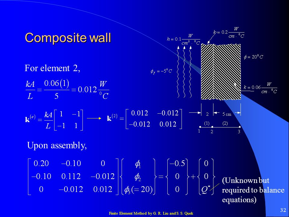 Finite Element Method by G. R. Liu and S. S. Quek 32 Composite wall For element 2, Upon assembly, (Unknown but required to balance equations)