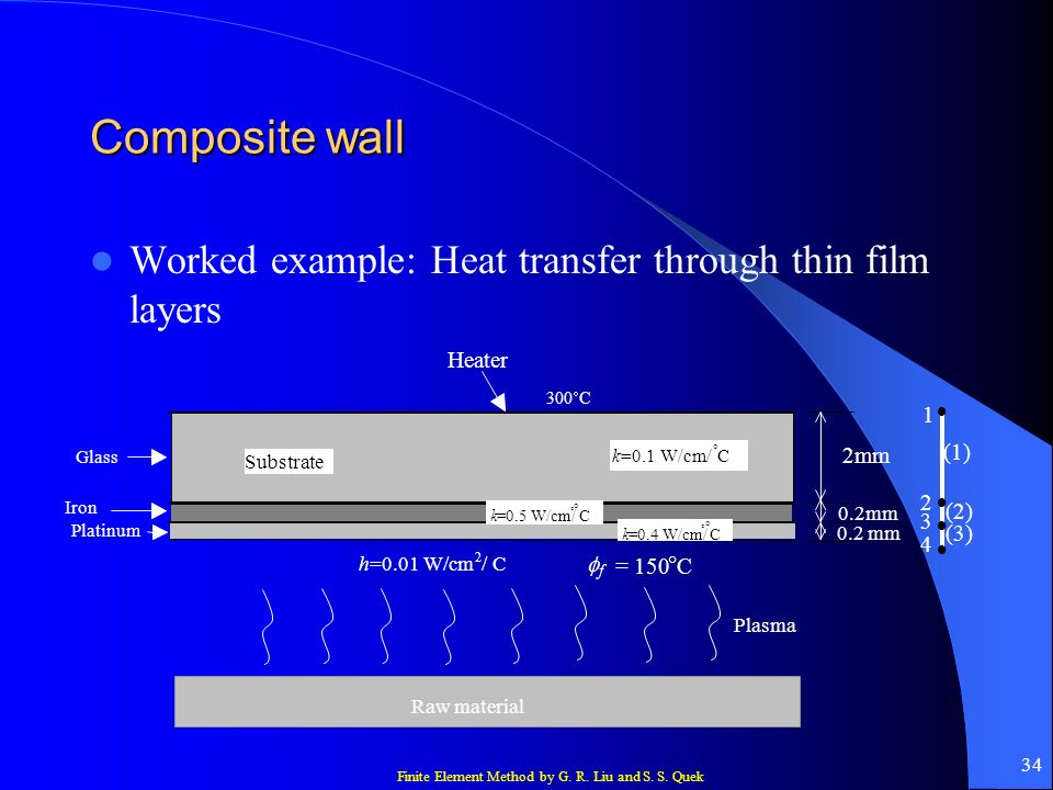 Finite Element Method by G. R. Liu and S. S. Quek 34 Composite wall Worked example: Heat transfer through thin film layers Raw material 0.2 mm h=0.01