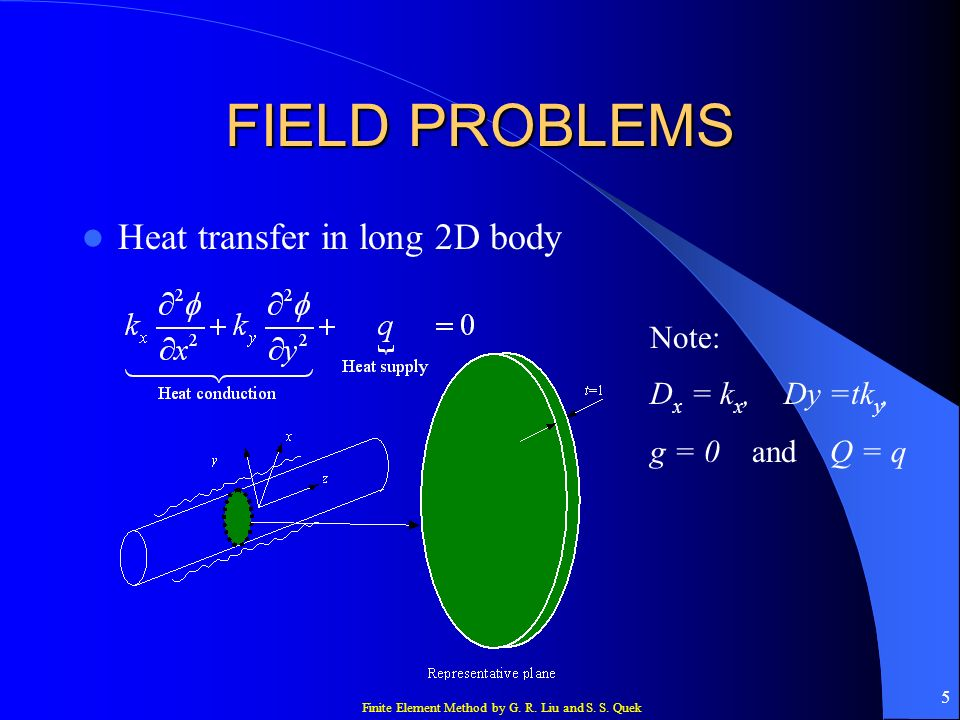 Finite Element Method by G. R. Liu and S. S. Quek 36 Composite wall For element 3,