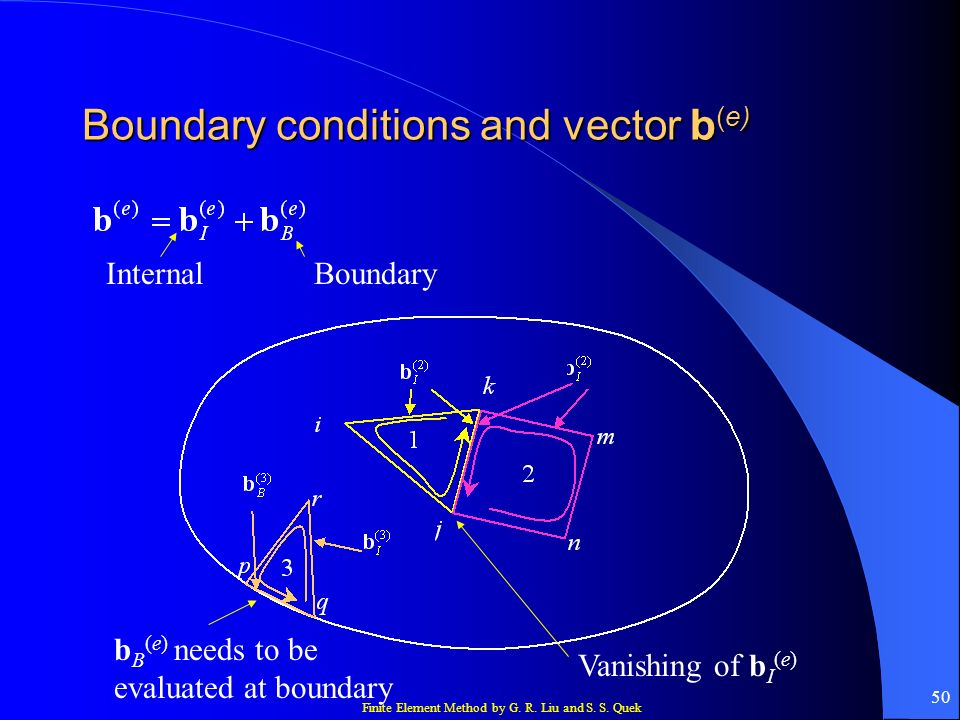 Finite Element Method by G. R. Liu and S. S. Quek 50 Boundary conditions and vector b (e) InternalBoundary Vanishing of b I (e) b B (e) needs to be ev