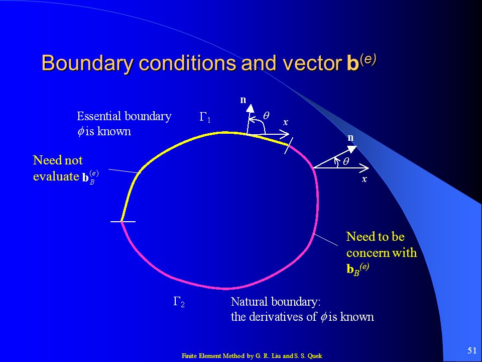 Finite Element Method by G. R. Liu and S. S. Quek 51 Boundary conditions and vector b (e) Need not evaluate Need to be concern with b B (e)