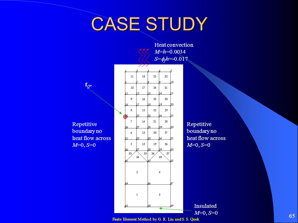 Finite Element Method by G. R. Liu and S. S. Quek 65 CASE STUDY Heat convection M=h=0.0034 S= f h=-0.017 Repetitive boundary no heat flow across M=0,