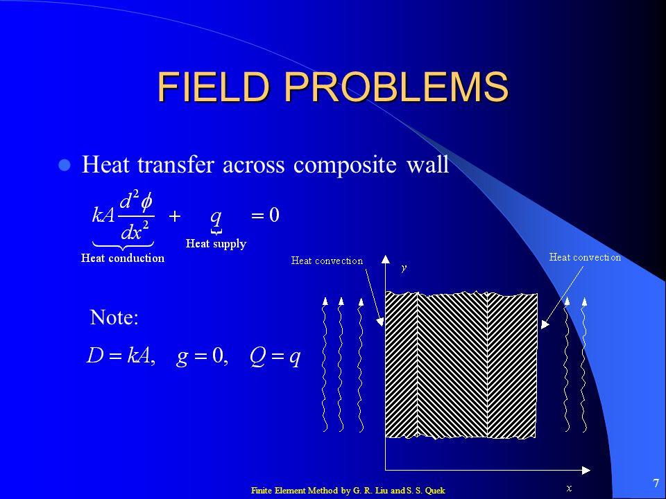 Finite Element Method by G. R. Liu and S. S. Quek 48 Rectangular elements