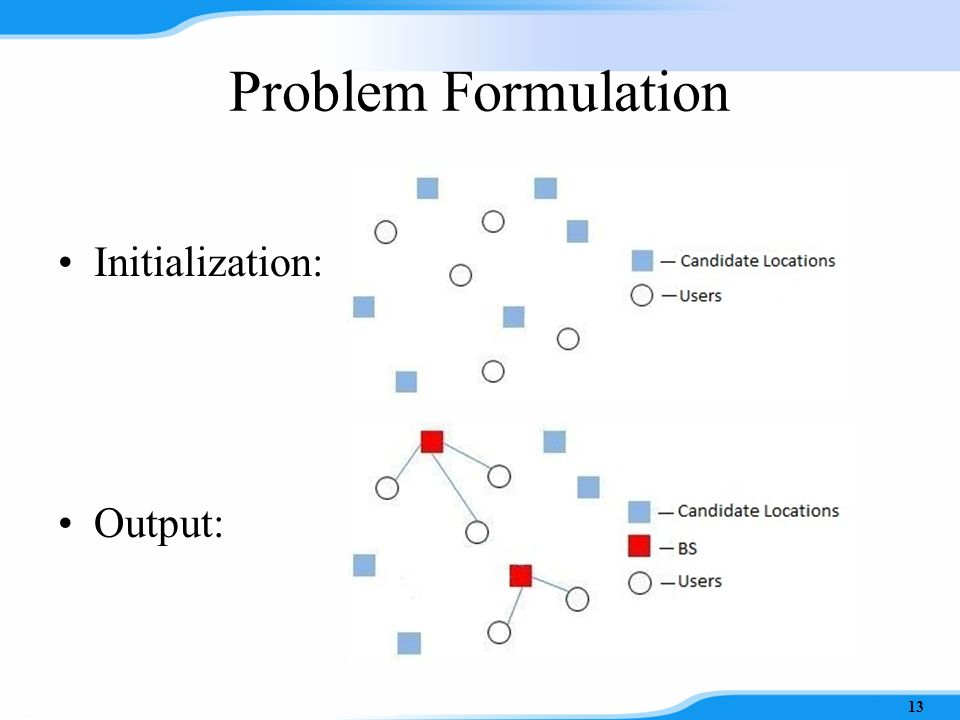 Problem Formulation 12 The number of deployed BSs Full coverage & Each user is associated with only one BS Achieved throughput Traffic demand Harveste