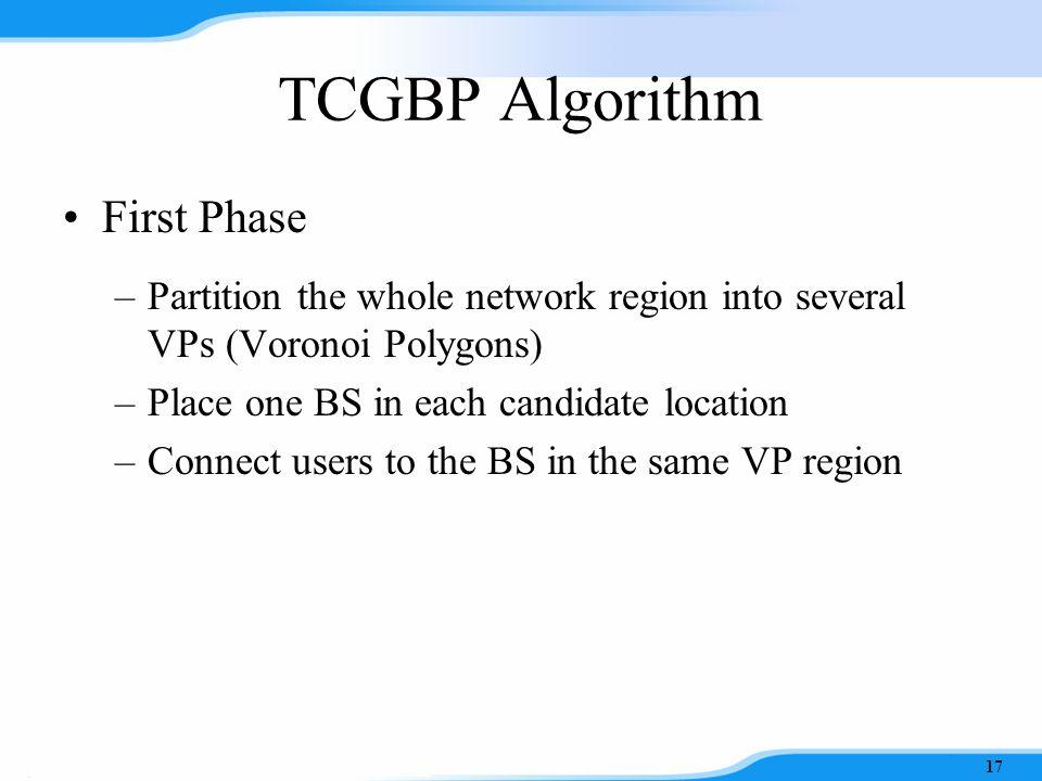 16 Introduction Literature Review System Model Problem Formulation TCGBP Algorithm Numerical Results Conclusion & Future Work Outline