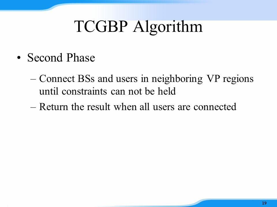 TCGBP Algorithm First Phase 18