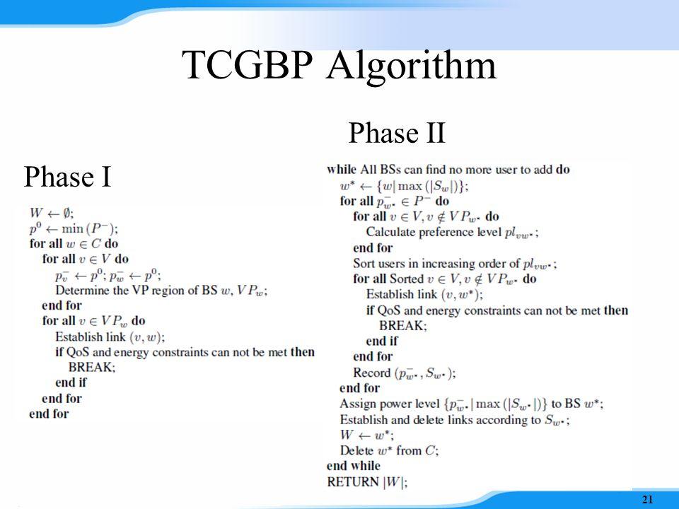 TCGBP Algorithm Second Phase 20