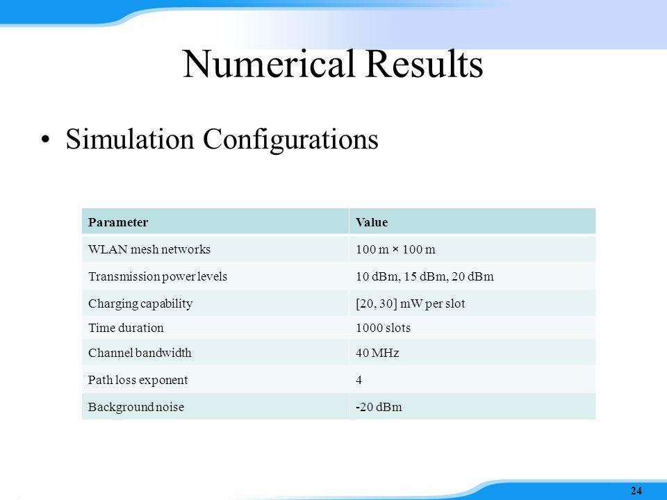 23 Introduction Literature Review System Model Problem Formulation TCGBP Algorithm Numerical Results Conclusion & Future Work Outline
