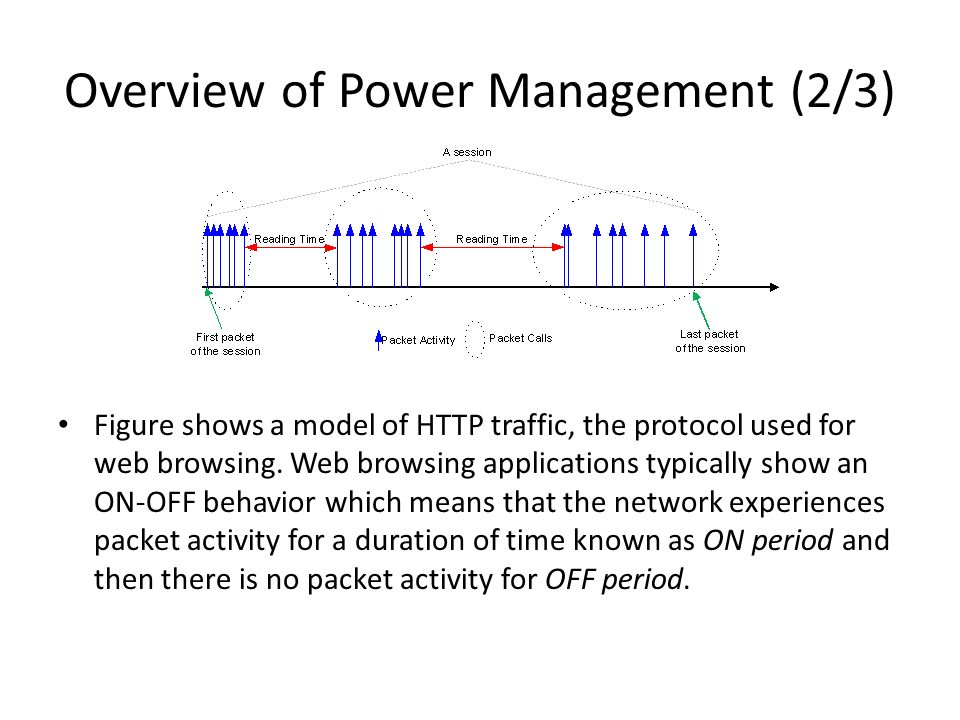 Overview of Power Management (2/3) Figure shows a model of HTTP traffic, the protocol used for web browsing. Web browsing applications typically show