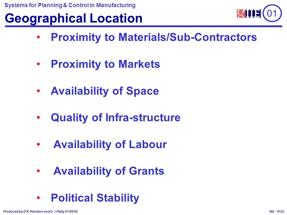 Systems for Planning & Control in Manufacturing Produced by D K Harrison and D J Petty 21/04/02 Sld - Proximity to Materials/Sub-Contractors Proximity to Markets Availability of Space Quality of Infra-structure Availability of Labour Availability of Grants Political Stability Geographical Location 01 0123