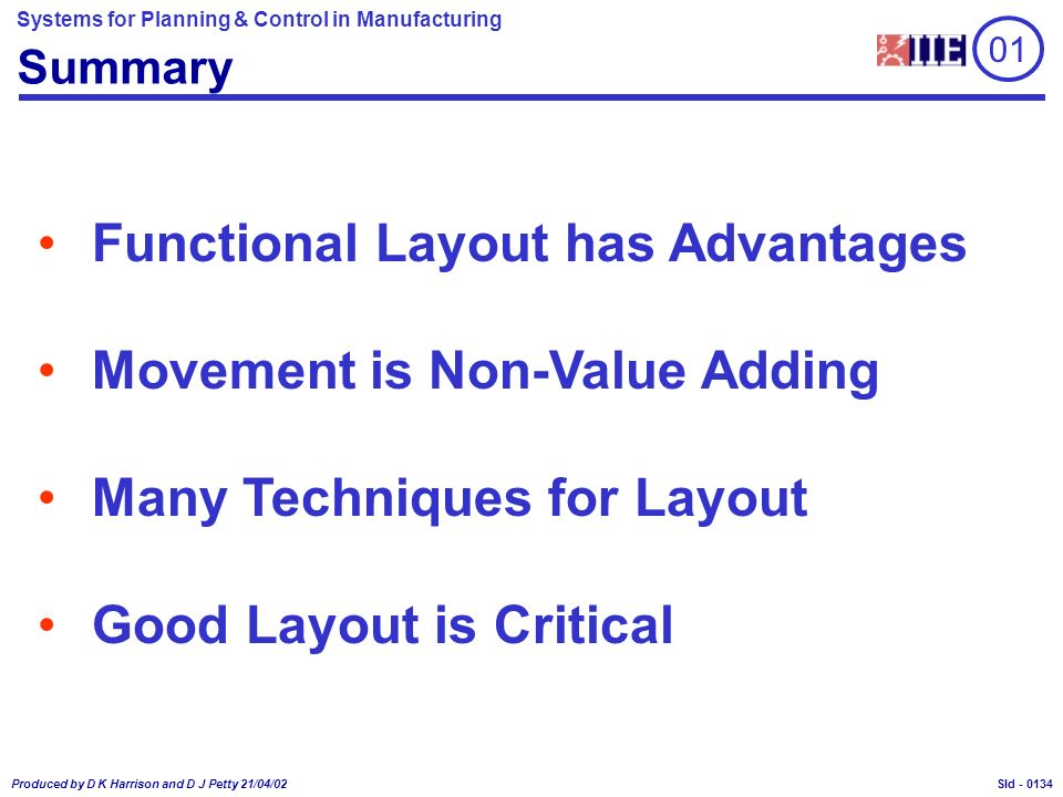 Systems for Planning & Control in Manufacturing Produced by D K Harrison and D J Petty 21/04/02 Sld - Summary Functional Layout has Advantages Movement is Non-Value Adding Many Techniques for Layout Good Layout is Critical 01 0134