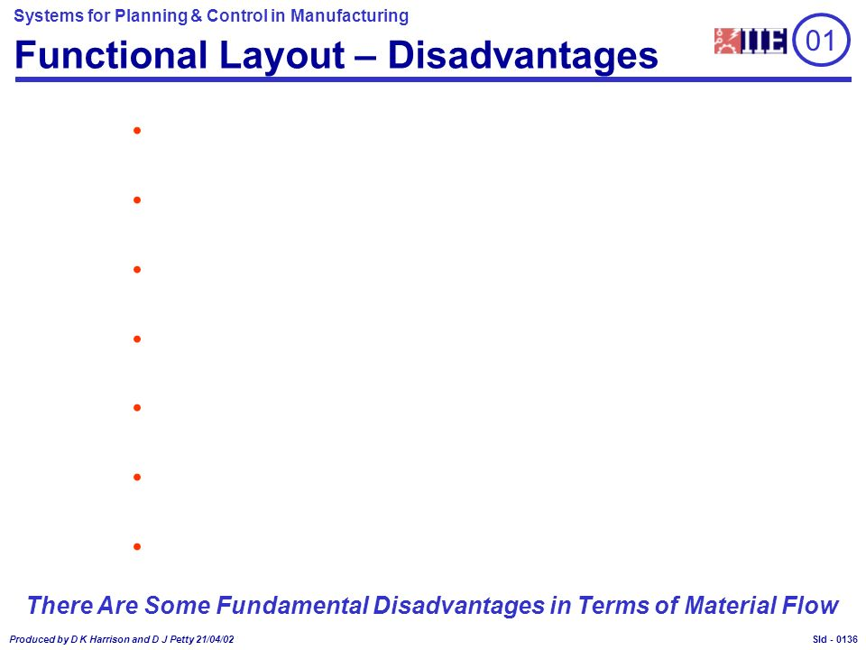 Systems for Planning & Control in Manufacturing Produced by D K Harrison and D J Petty 21/04/02 Sld - Functional Layout – Disadvantages There Are Some Fundamental Disadvantages in Terms of Material Flow 01 0136