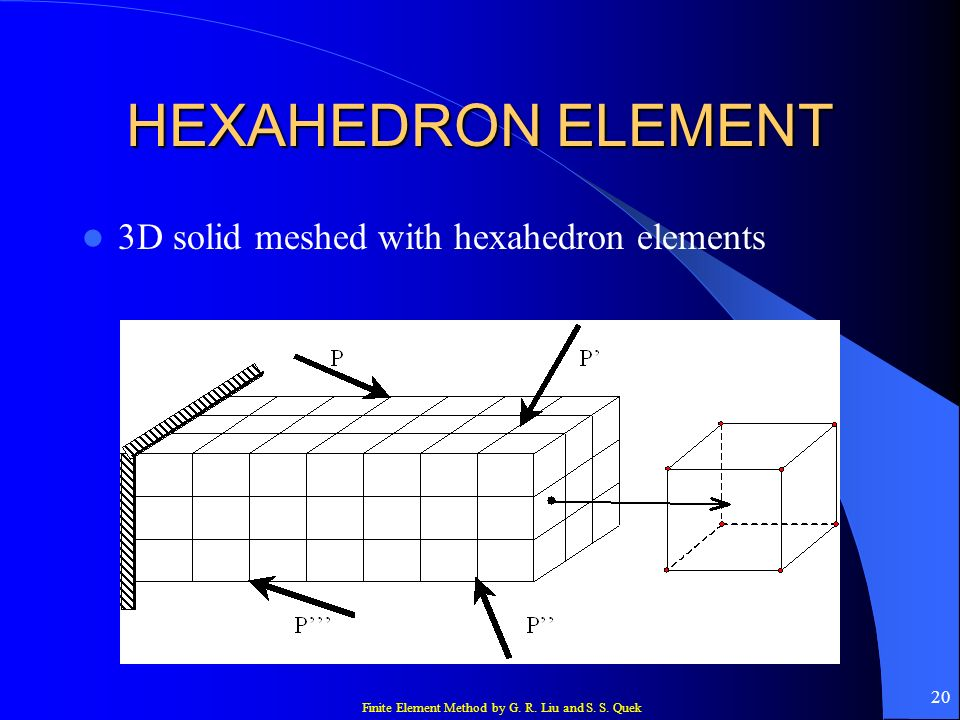 Finite Element Method by G. R. Liu and S. S. Quek 20 HEXAHEDRON ELEMENT 3D solid meshed with hexahedron elements