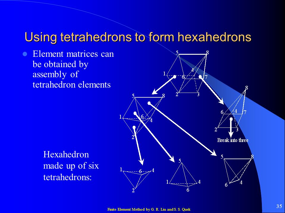 Finite Element Method by G. R. Liu and S. S. Quek 35 Using tetrahedrons to form hexahedrons Hexahedron made up of six tetrahedrons: Element matrices c
