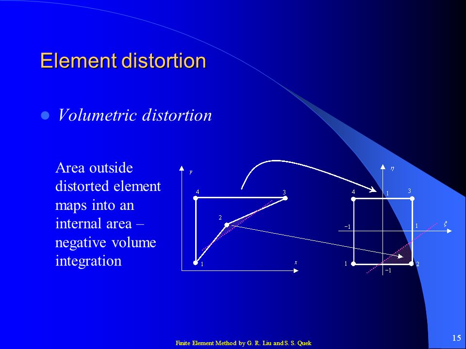 Finite Element Method by G. R. Liu and S. S. Quek 15 Element distortion Volumetric distortion Area outside distorted element maps into an internal are