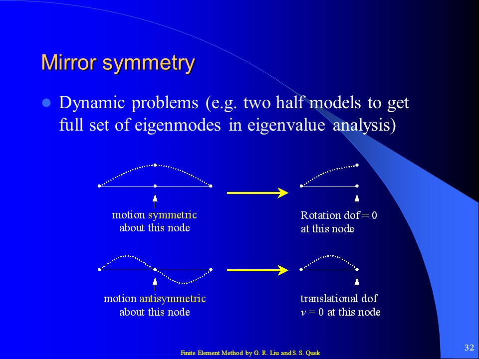 Finite Element Method by G. R. Liu and S. S. Quek 32 Mirror symmetry Dynamic problems (e.g. two half models to get full set of eigenmodes in eigenvalu
