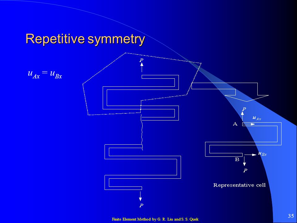 Finite Element Method by G. R. Liu and S. S. Quek 35 Repetitive symmetry u Ax = u Bx