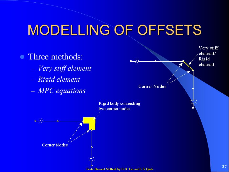 Finite Element Method by G. R. Liu and S. S. Quek 37 MODELLING OF OFFSETS Three methods: – Very stiff element – Rigid element – MPC equations