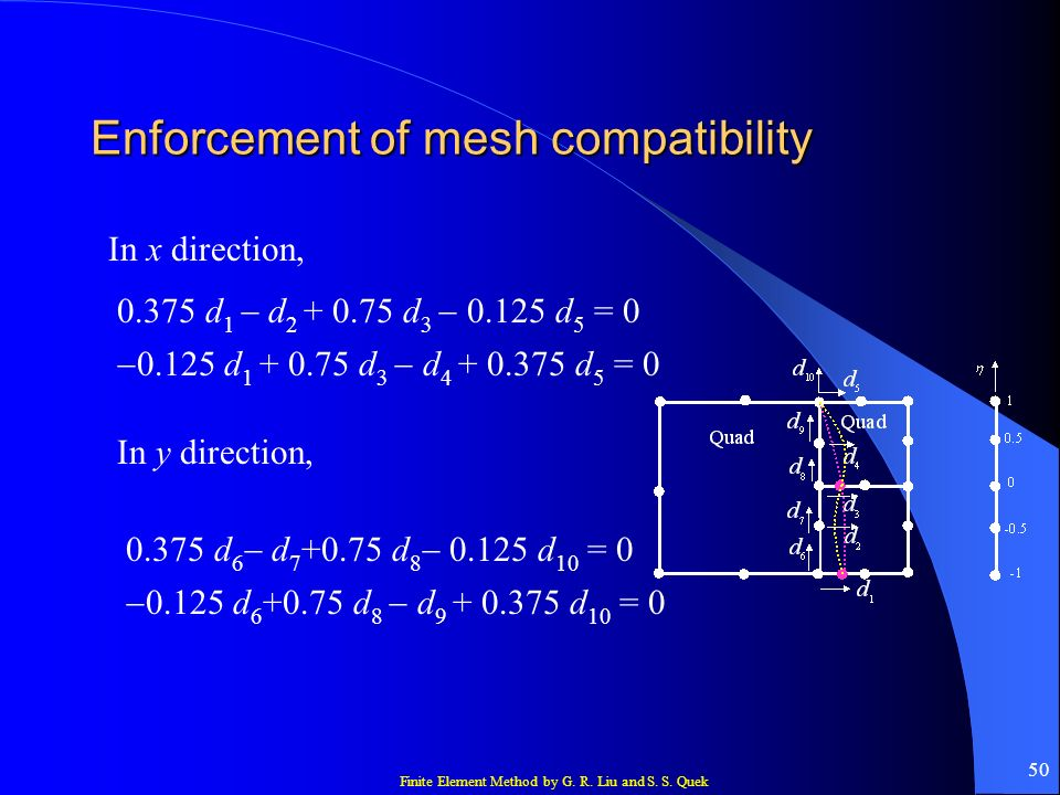 Finite Element Method by G. R. Liu and S. S. Quek 50 Enforcement of mesh compatibility In x direction, 0.375 d 1 d 2 + 0.75 d 3 0.125 d 5 = 0 0.125 d