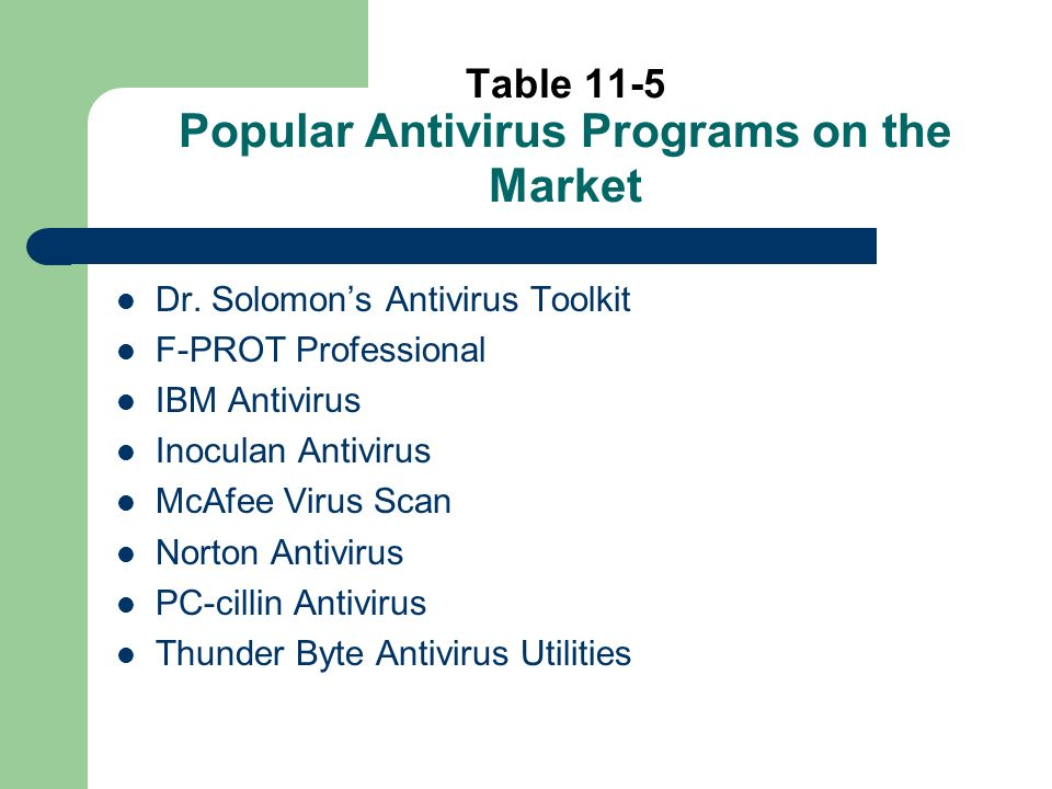 Table 11-5 Popular Antivirus Programs on the Market Dr.