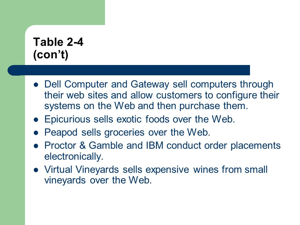 Table 2-4 (cont) Dell Computer and Gateway sell computers through their web sites and allow customers to configure their systems on the Web and then purchase them.