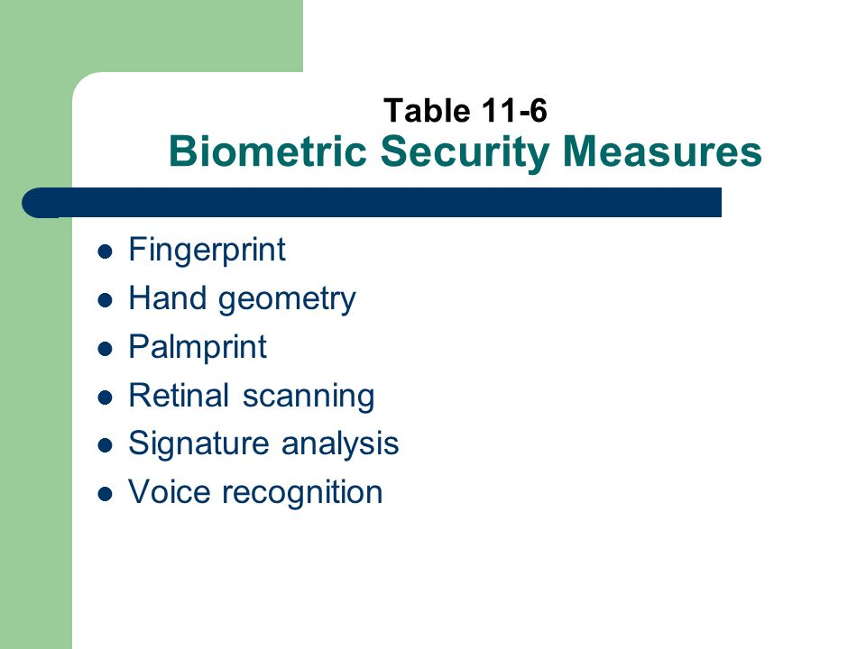 Table 11-6 Biometric Security Measures Fingerprint Hand geometry Palmprint Retinal scanning Signature analysis Voice recognition