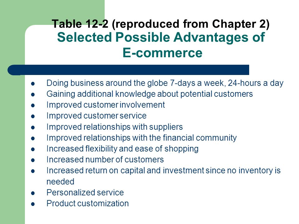 Table 12-2 (reproduced from Chapter 2) Selected Possible Advantages of E-commerce Doing business around the globe 7-days a week, 24-hours a day Gaining additional knowledge about potential customers Improved customer involvement Improved customer service Improved relationships with suppliers Improved relationships with the financial community Increased flexibility and ease of shopping Increased number of customers Increased return on capital and investment since no inventory is needed Personalized service Product customization