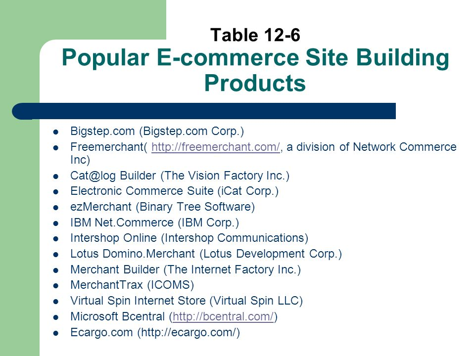 Table 12-6 Popular E-commerce Site Building Products Bigstep.com (Bigstep.com Corp.) Freemerchant(   a division of Network Commerce Inc)  Builder (The Vision Factory Inc.) Electronic Commerce Suite (iCat Corp.) ezMerchant (Binary Tree Software) IBM Net.Commerce (IBM Corp.) Intershop Online (Intershop Communications) Lotus Domino.Merchant (Lotus Development Corp.) Merchant Builder (The Internet Factory Inc.) MerchantTrax (ICOMS) Virtual Spin Internet Store (Virtual Spin LLC) Microsoft Bcentral (  Ecargo.com (