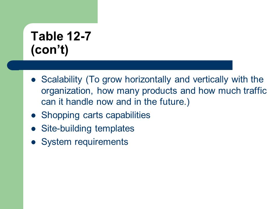 Table 12-7 (cont) Scalability (To grow horizontally and vertically with the organization, how many products and how much traffic can it handle now and in the future.) Shopping carts capabilities Site-building templates System requirements