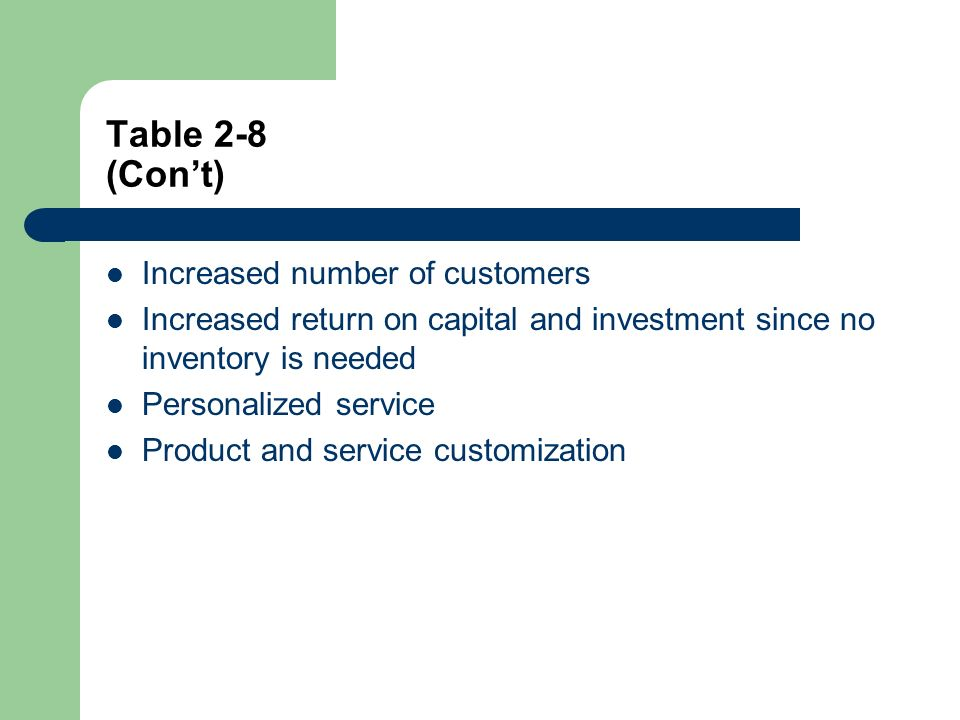 Table 2-8 (Cont) Increased number of customers Increased return on capital and investment since no inventory is needed Personalized service Product and service customization