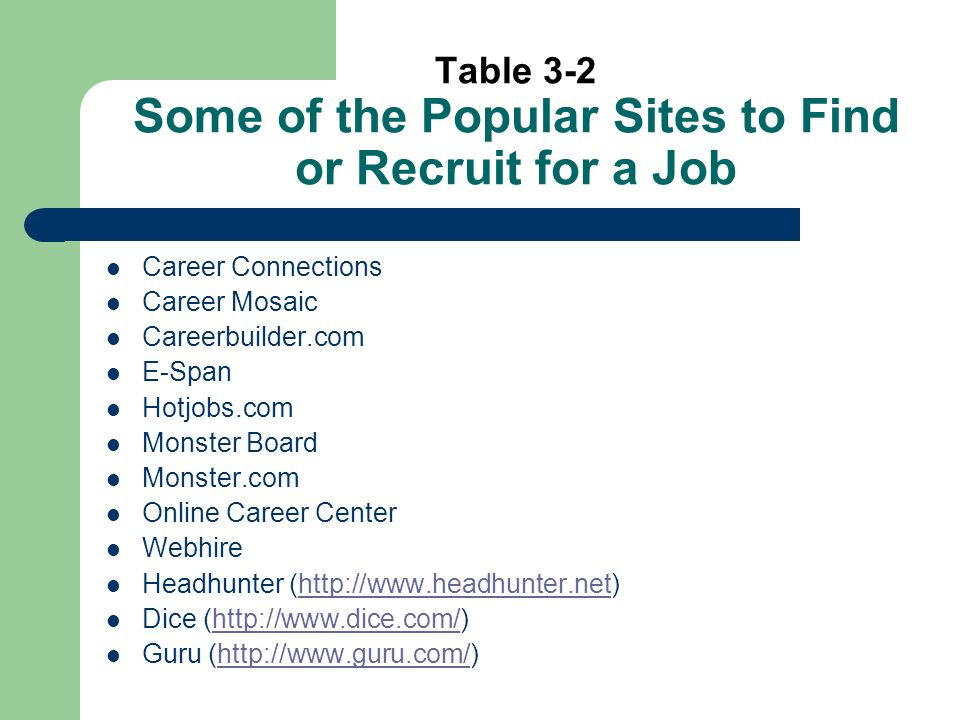Table 3-2 Some of the Popular Sites to Find or Recruit for a Job Career Connections Career Mosaic Careerbuilder.com E-Span Hotjobs.com Monster Board Monster.com Online Career Center Webhire Headhunter (  Dice (  Guru (