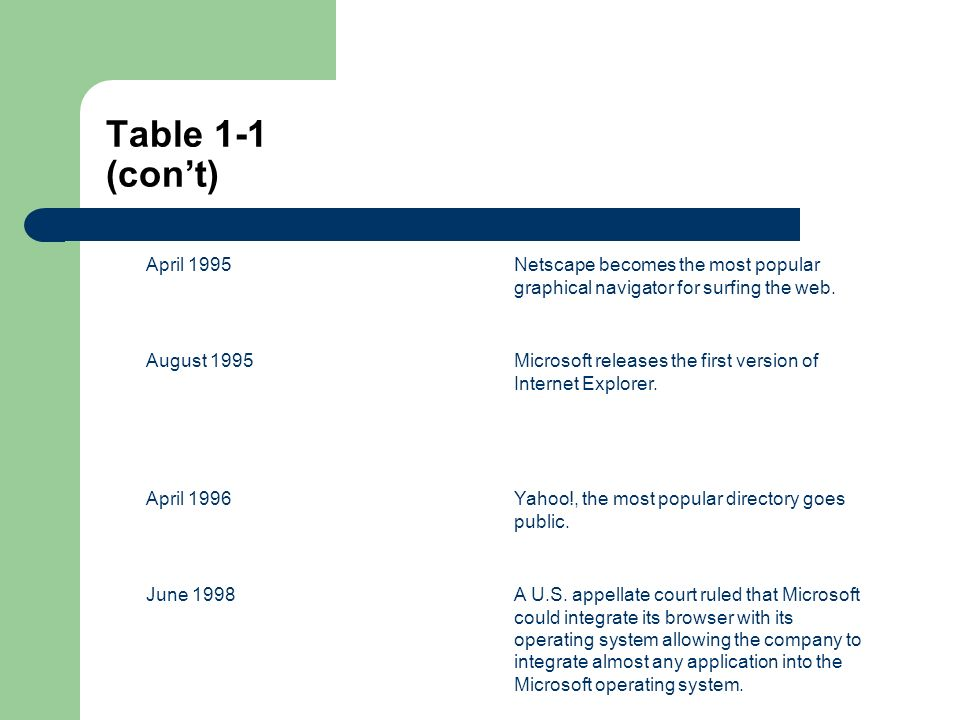 Table 5-3 (cont) Software costs associated with the installation.